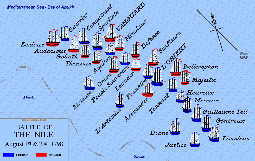 Map of the battle of the Nile (Battle of Aboukir Bay)
